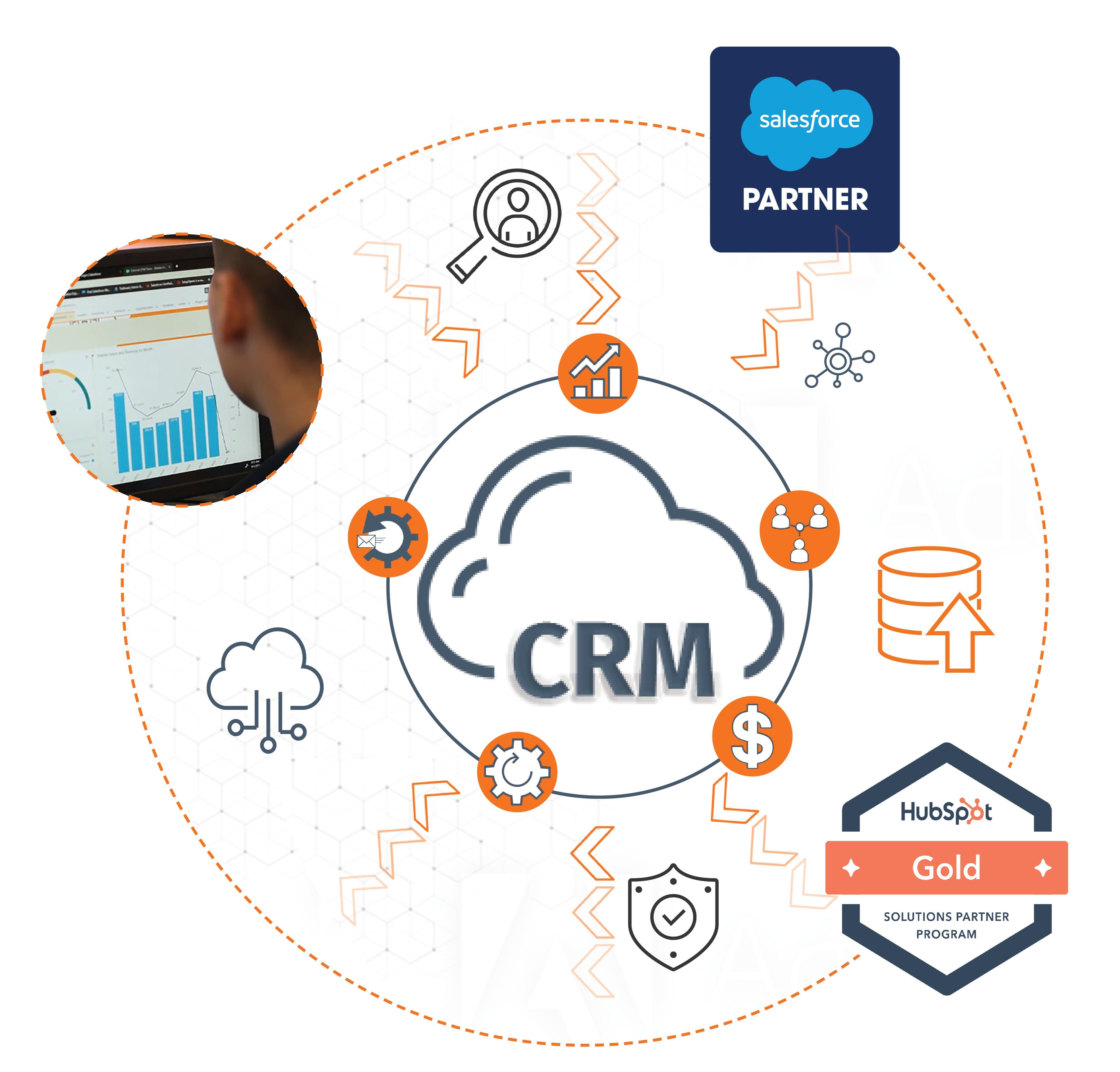 CRM graphic3